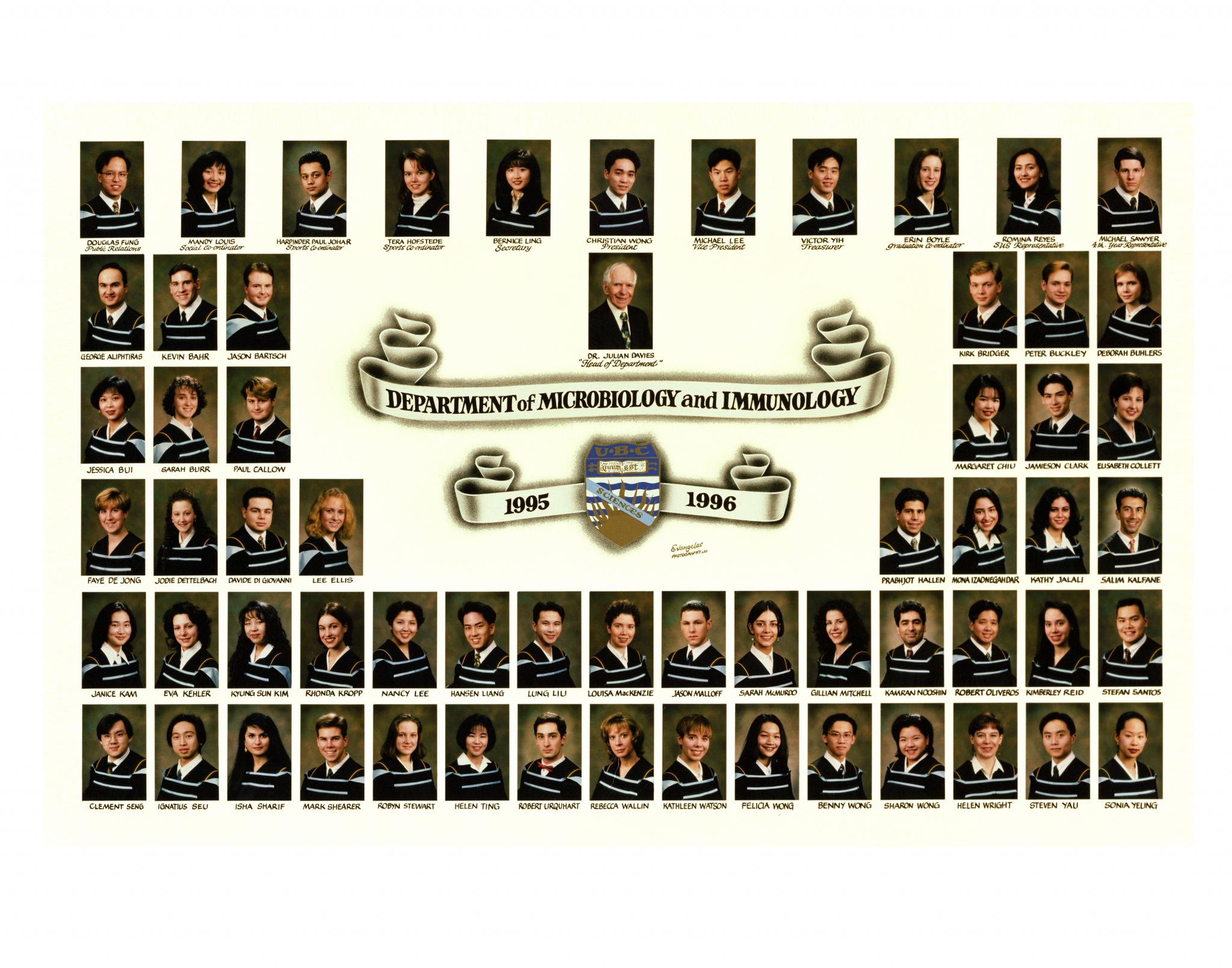 Graduating Class of 1995-1996
