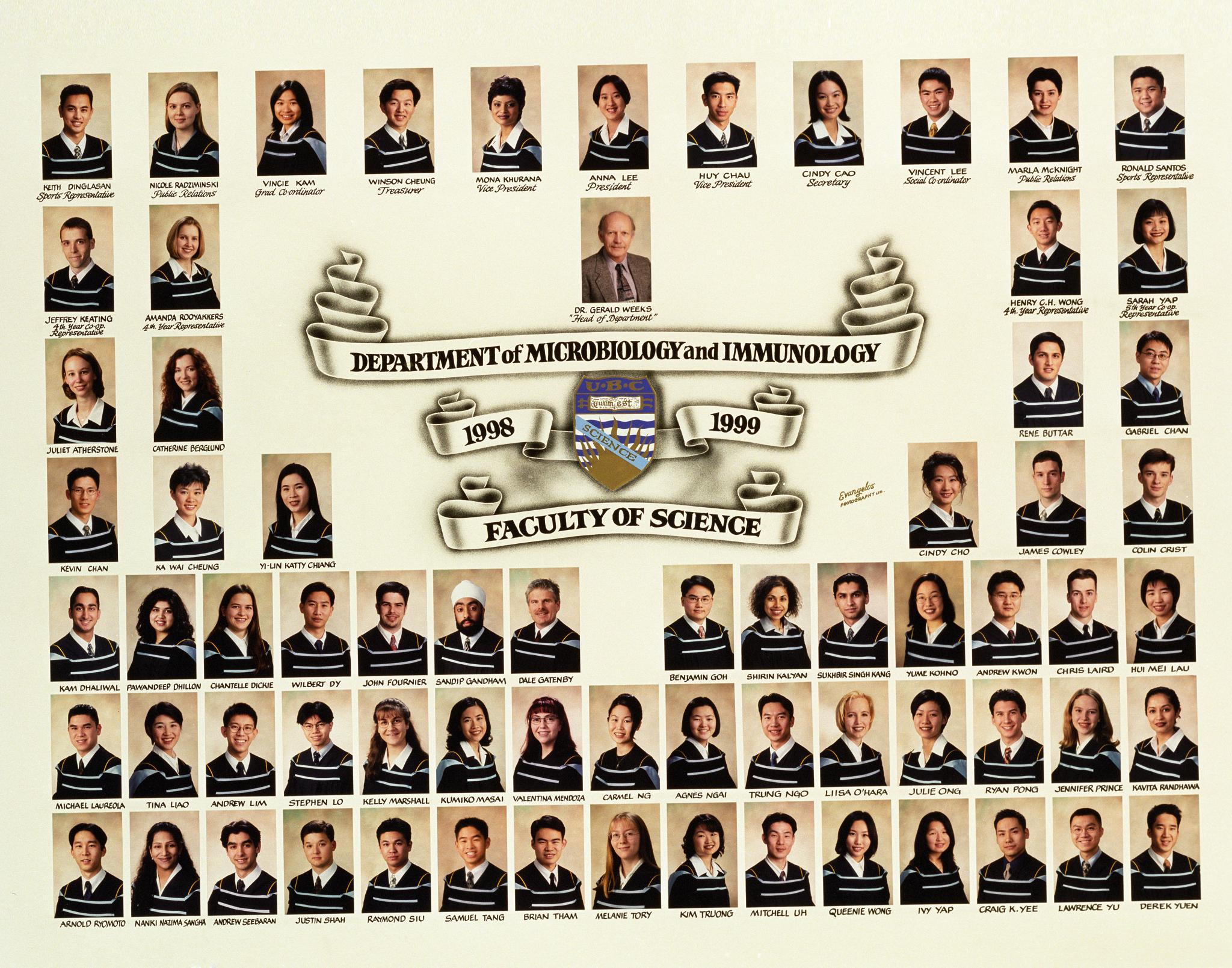 Graduating Class of 1998-1999