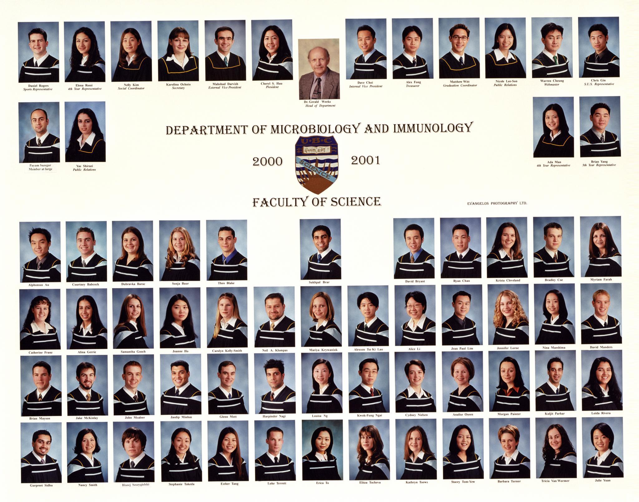 Graduating Class of 2000-2001