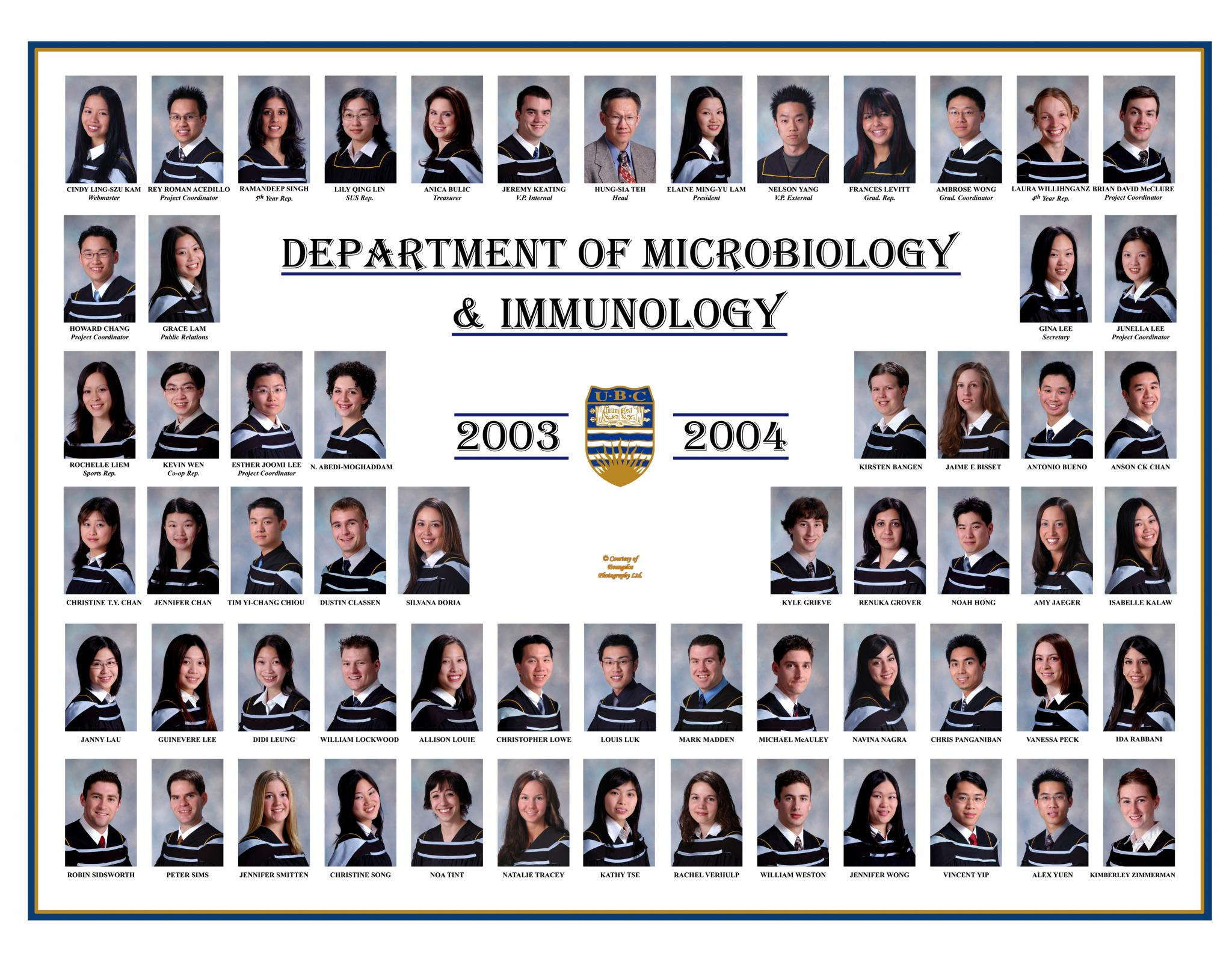Graduating Class of 2003-2004