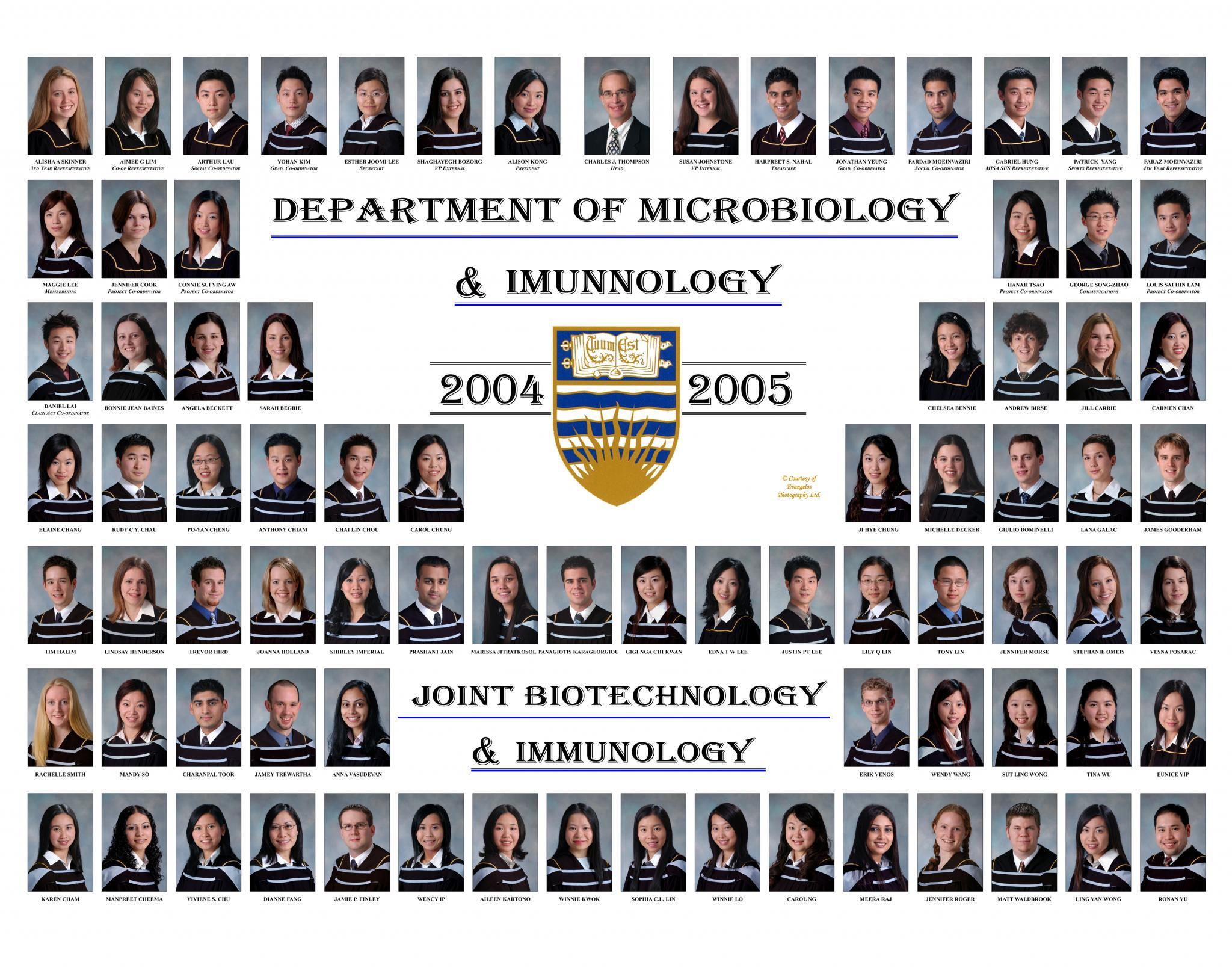 Graduating Class of 2004-2005