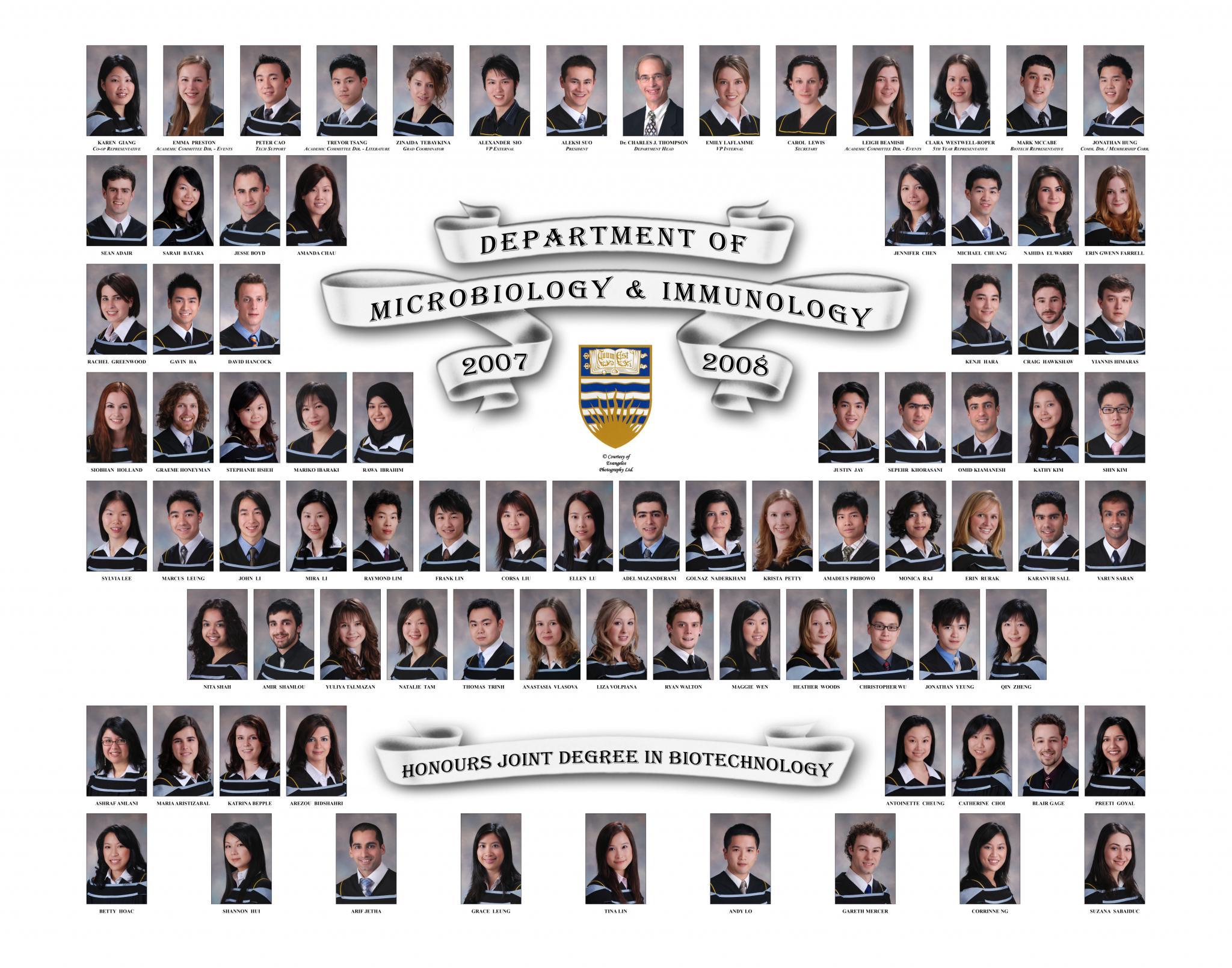 Graduating Class of 2007-2008