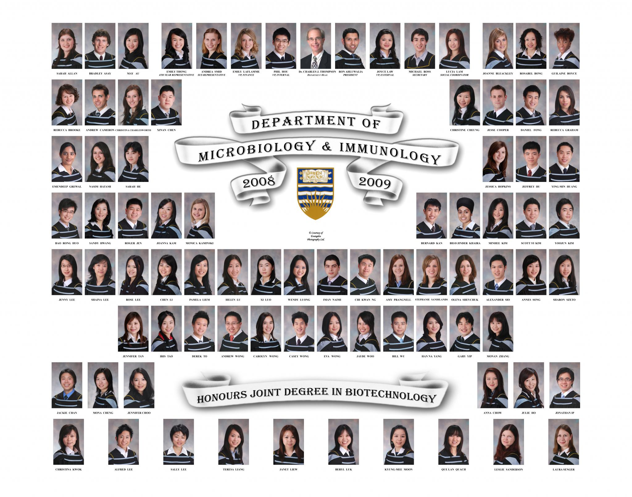 Graduating Class of 2008-2009