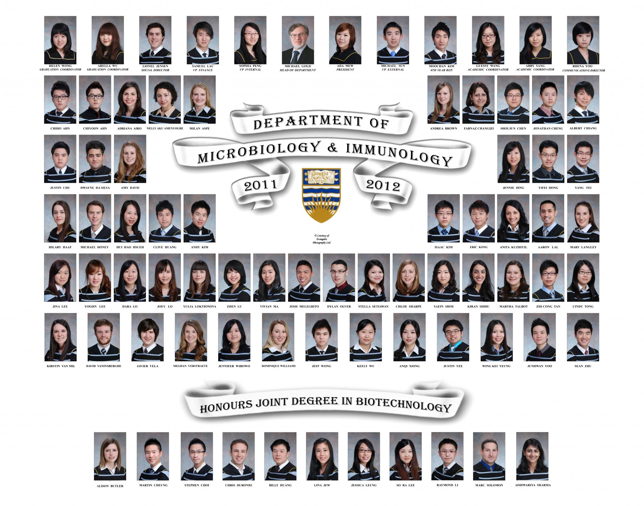Graduating Class of 2011-2012