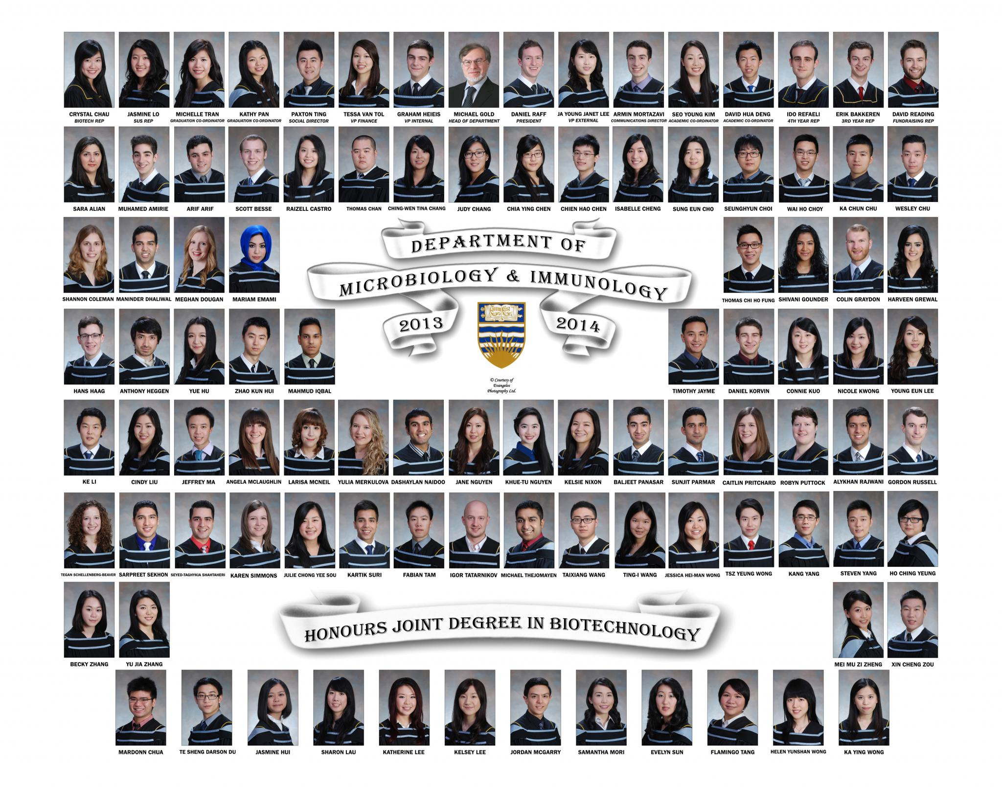 Graduating Class of 2013-2014