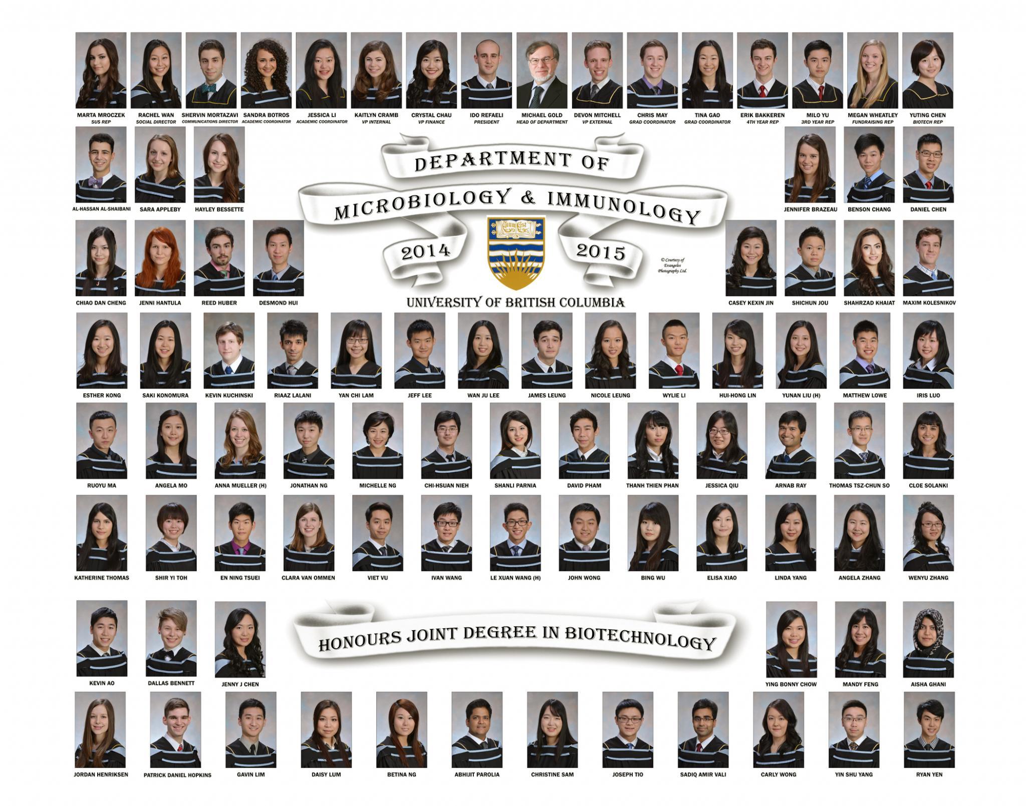 Graduating Class of 2014-2015