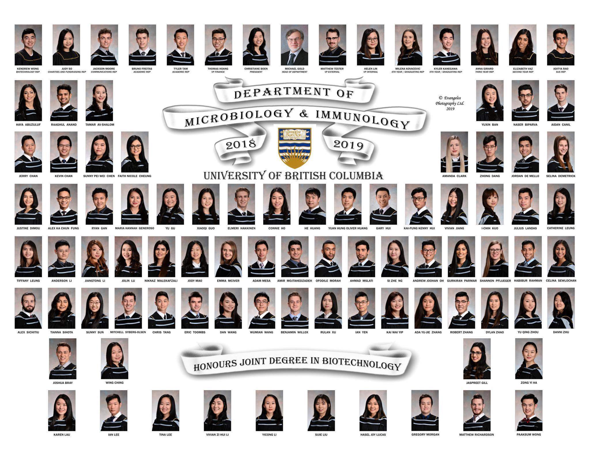 Graduating Class of 2018-2019